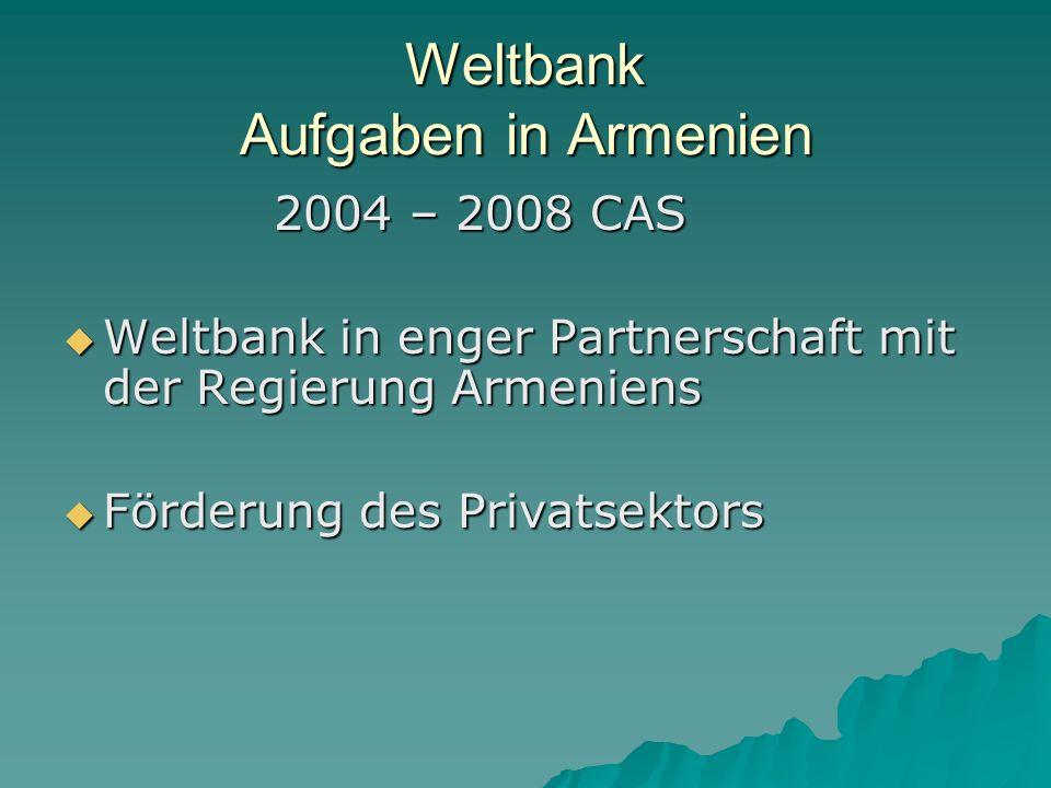 Weltbank Aufgaben in Armenien 2004 – 2008 CAS Weltbank in enger Partnerschaft mit der Regierung Armeniens Weltbank in enger Partnerschaft mit der Regierung Armeniens Förderung des Privatsektors Förderung des Privatsektors