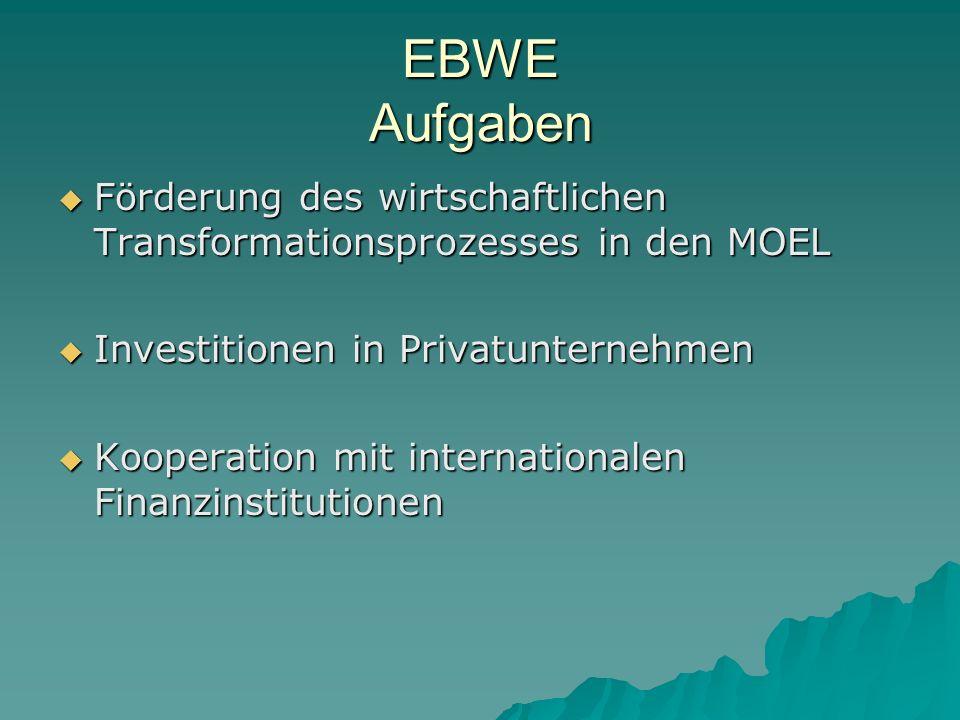 EBWE Aufgaben Förderung des wirtschaftlichen Transformationsprozesses in den MOEL Förderung des wirtschaftlichen Transformationsprozesses in den MOEL Investitionen in Privatunternehmen Investitionen in Privatunternehmen Kooperation mit internationalen Finanzinstitutionen Kooperation mit internationalen Finanzinstitutionen