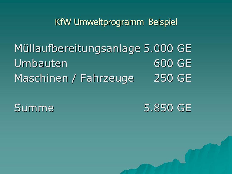 KfW Umweltprogramm Beispiel Müllaufbereitungsanlage5.000 GE Umbauten600 GE Maschinen / Fahrzeuge250 GE Summe5.850 GE