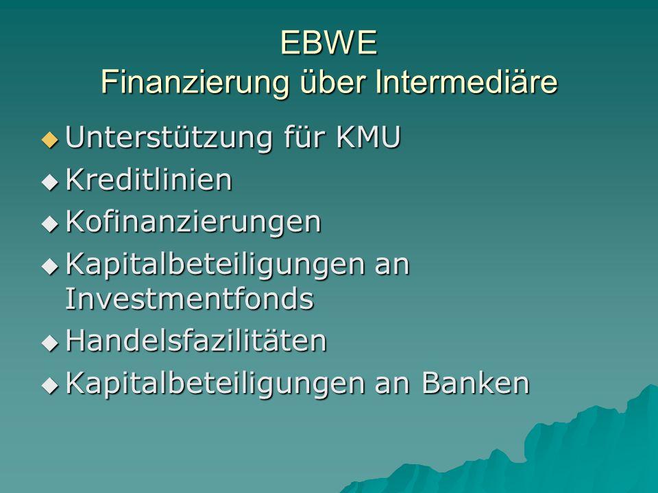 EBWE Finanzierung über Intermediäre Unterstützung für KMU Unterstützung für KMU Kreditlinien Kreditlinien Kofinanzierungen Kofinanzierungen Kapitalbeteiligungen an Investmentfonds Kapitalbeteiligungen an Investmentfonds Handelsfazilitäten Handelsfazilitäten Kapitalbeteiligungen an Banken Kapitalbeteiligungen an Banken