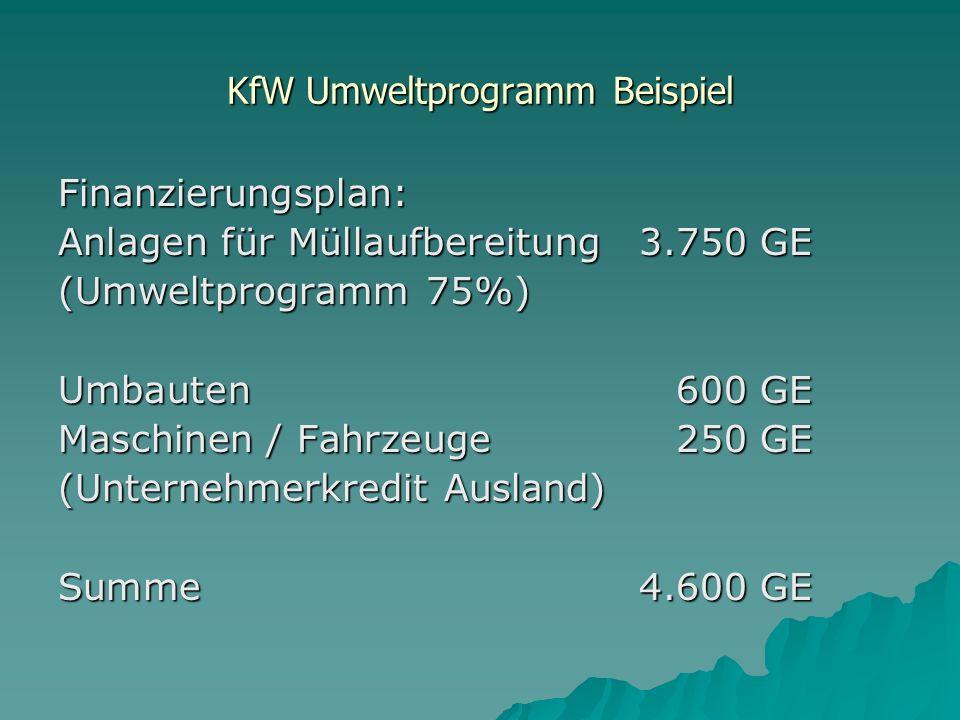 KfW Umweltprogramm Beispiel Finanzierungsplan: Anlagen für Müllaufbereitung3.750 GE (Umweltprogramm 75%) Umbauten600 GE Maschinen / Fahrzeuge250 GE (Unternehmerkredit Ausland) Summe4.600 GE