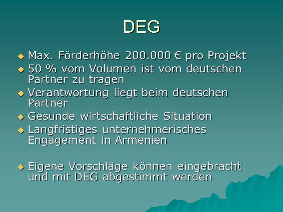 DEG Max.Förderhöhe 200.000 pro Projekt Max.