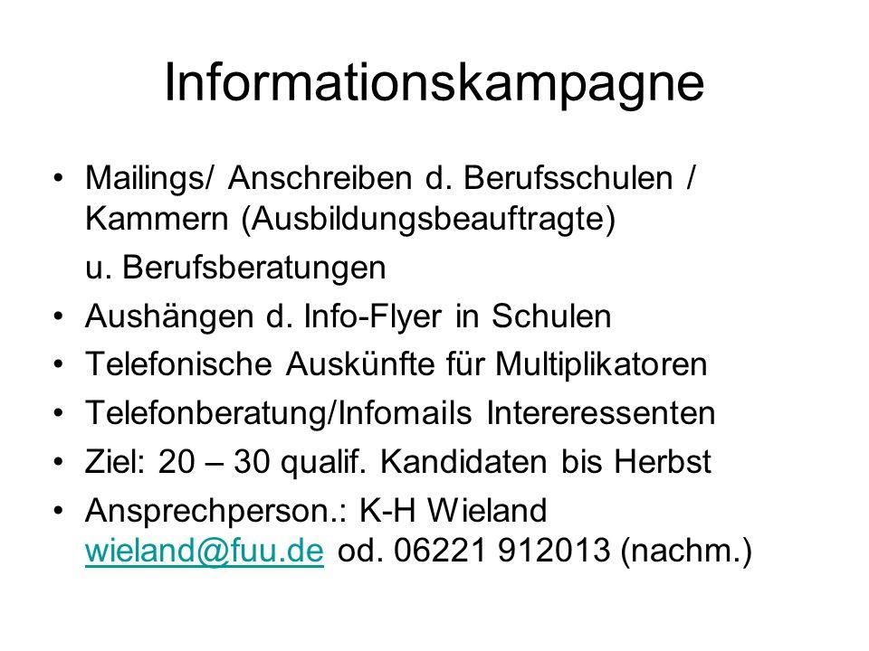 Informationskampagne Mailings/ Anschreiben d. Berufsschulen / Kammern (Ausbildungsbeauftragte) u. Berufsberatungen Aushängen d. Info-Flyer in Schulen