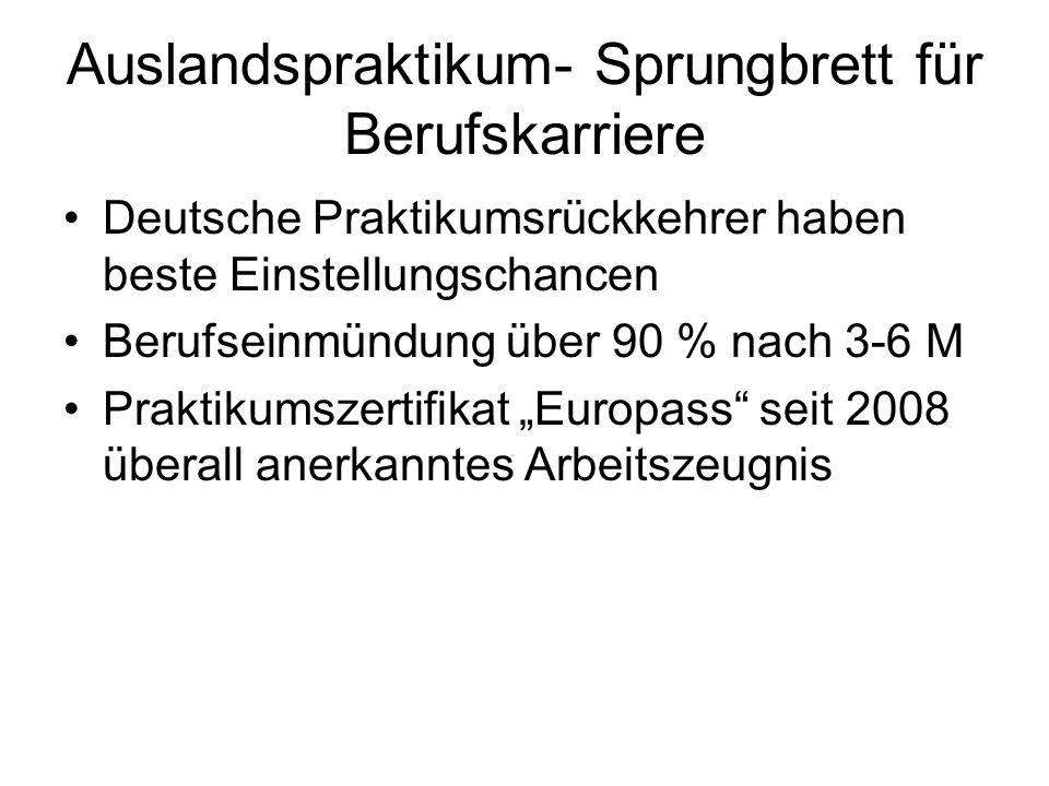 Auslandspraktikum- Sprungbrett für Berufskarriere Deutsche Praktikumsrückkehrer haben beste Einstellungschancen Berufseinmündung über 90 % nach 3-6 M