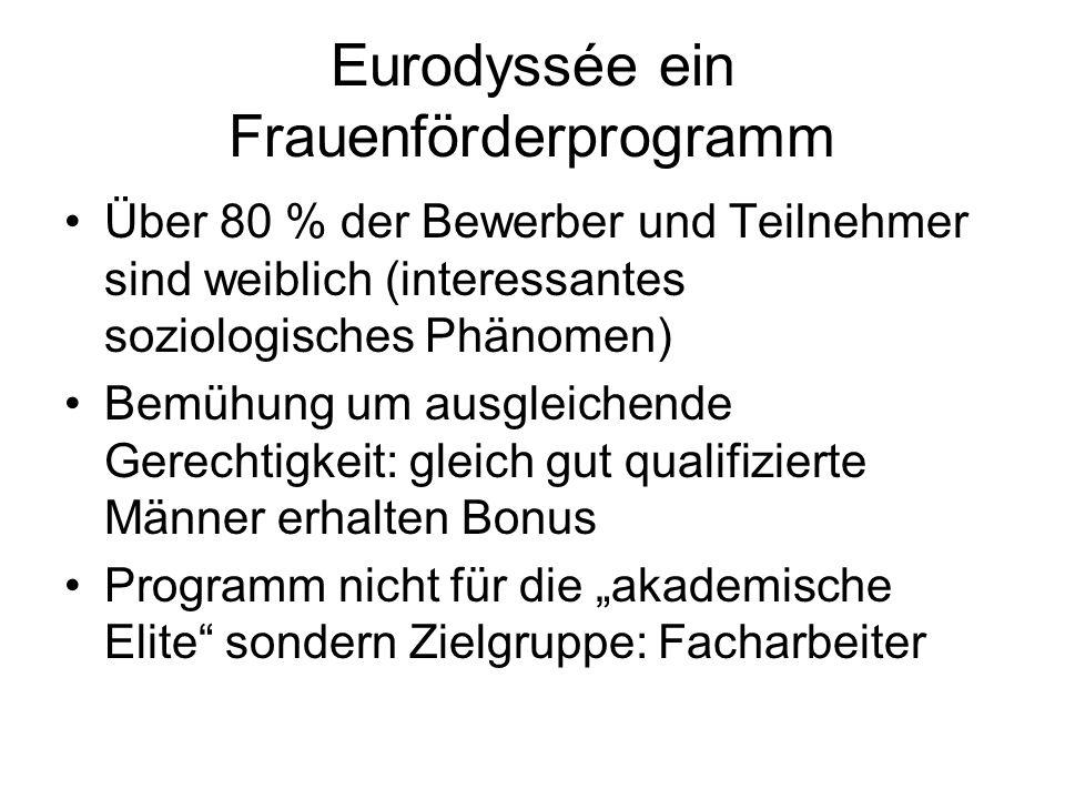Eurodyssée ein Frauenförderprogramm Über 80 % der Bewerber und Teilnehmer sind weiblich (interessantes soziologisches Phänomen) Bemühung um ausgleiche