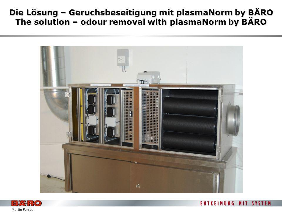 Martin Ferres Die Wirkungsweise How it works Pre-filter particulates Odour molecules etc.