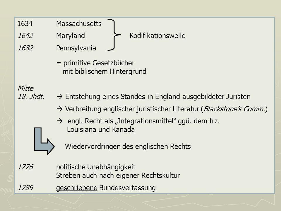 1634 Massachusetts 1642 Maryland Kodifikationswelle 1682 Pennsylvania = primitive Gesetzbücher mit biblischem Hintergrund Mitte 18. Jhdt. Entstehung e