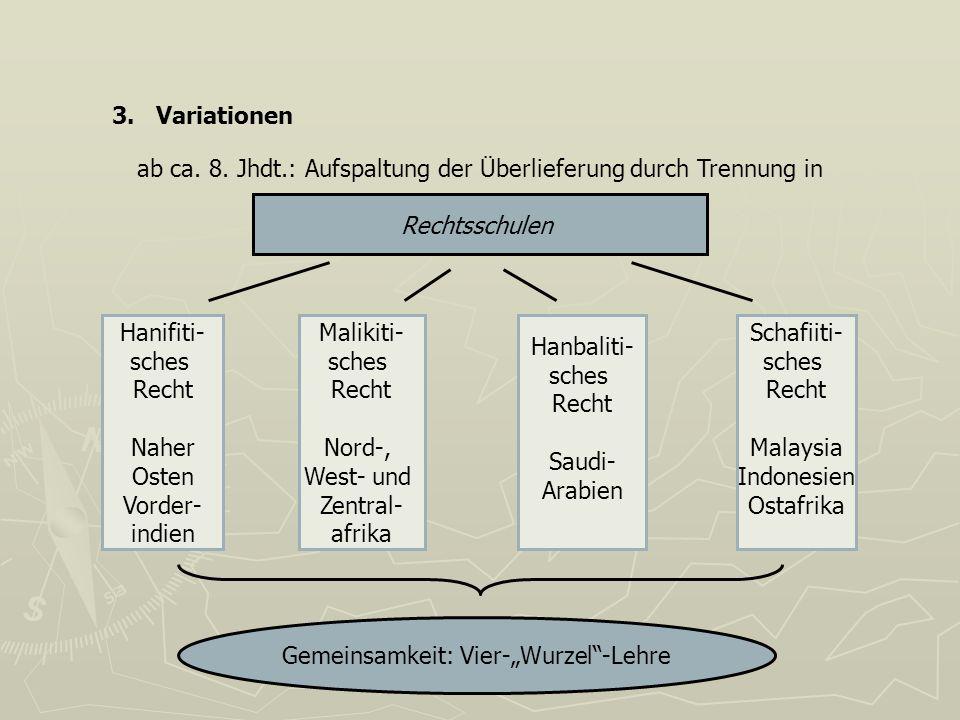 3. Variationen ab ca. 8. Jhdt.: Aufspaltung der Überlieferung durch Trennung in Rechtsschulen Hanifiti- sches Recht Naher Osten Vorder- indien Malikit