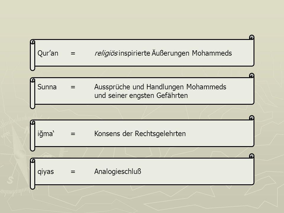qiyas =Analogieschluß iğma =Konsens der Rechtsgelehrten Sunna =Aussprüche und Handlungen Mohammeds und seiner engsten Gefährten Quran =religiös inspirierte Äußerungen Mohammeds
