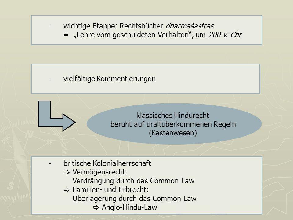 -wichtige Etappe: Rechtsbücher dharmašastras = Lehre vom geschuldeten Verhalten, um 200 v. Chr -vielfältige Kommentierungen - britische Kolonialherrsc