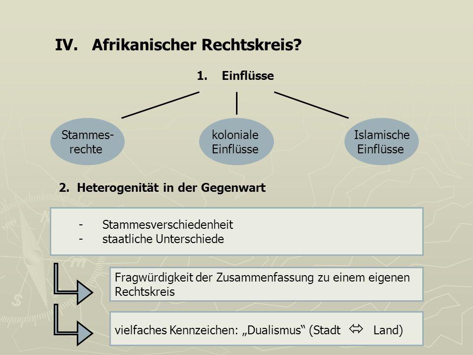 IV. Afrikanischer Rechtskreis? 1. Einflüsse Stammes- rechte koloniale Einflüsse Islamische Einflüsse 2. Heterogenität in der Gegenwart - Stammesversch