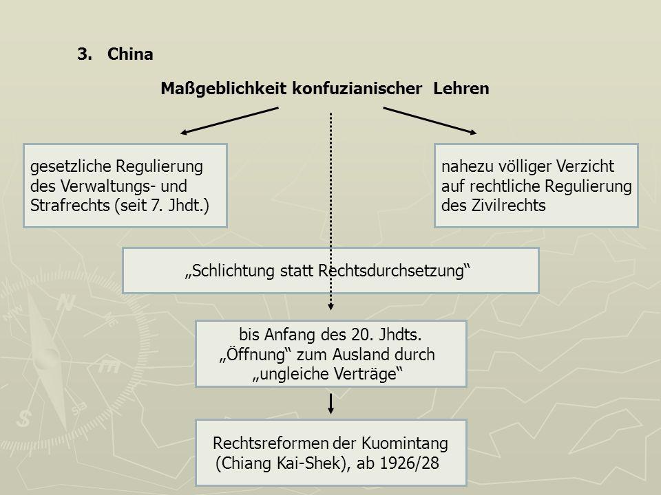 3. China Maßgeblichkeit konfuzianischer Lehren gesetzliche Regulierung des Verwaltungs- und Strafrechts (seit 7. Jhdt.) nahezu völliger Verzicht auf r