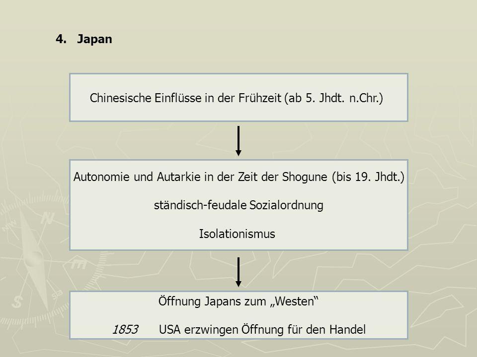 4. Japan Chinesische Einflüsse in der Frühzeit (ab 5. Jhdt. n.Chr.) Autonomie und Autarkie in der Zeit der Shogune (bis 19. Jhdt.) ständisch-feudale S