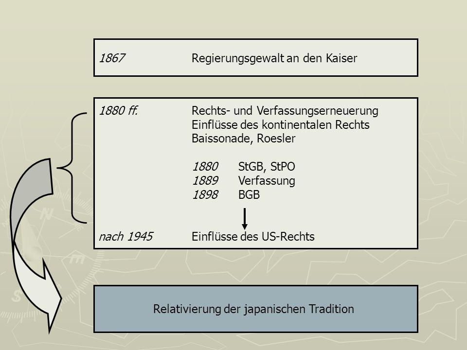 1867Regierungsgewalt an den Kaiser 1880 ff.Rechts- und Verfassungserneuerung Einflüsse des kontinentalen Rechts Baissonade, Roesler 1880StGB, StPO 188