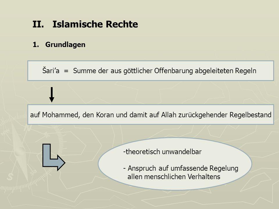 II. Islamische Rechte 1. Grundlagen Šaria = Summe der aus göttlicher Offenbarung abgeleiteten Regeln auf Mohammed, den Koran und damit auf Allah zurüc