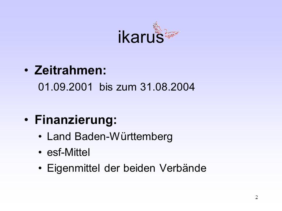 2 ikarus Zeitrahmen: 01.09.2001 bis zum 31.08.2004 Finanzierung: Land Baden-Württemberg esf-Mittel Eigenmittel der beiden Verbände