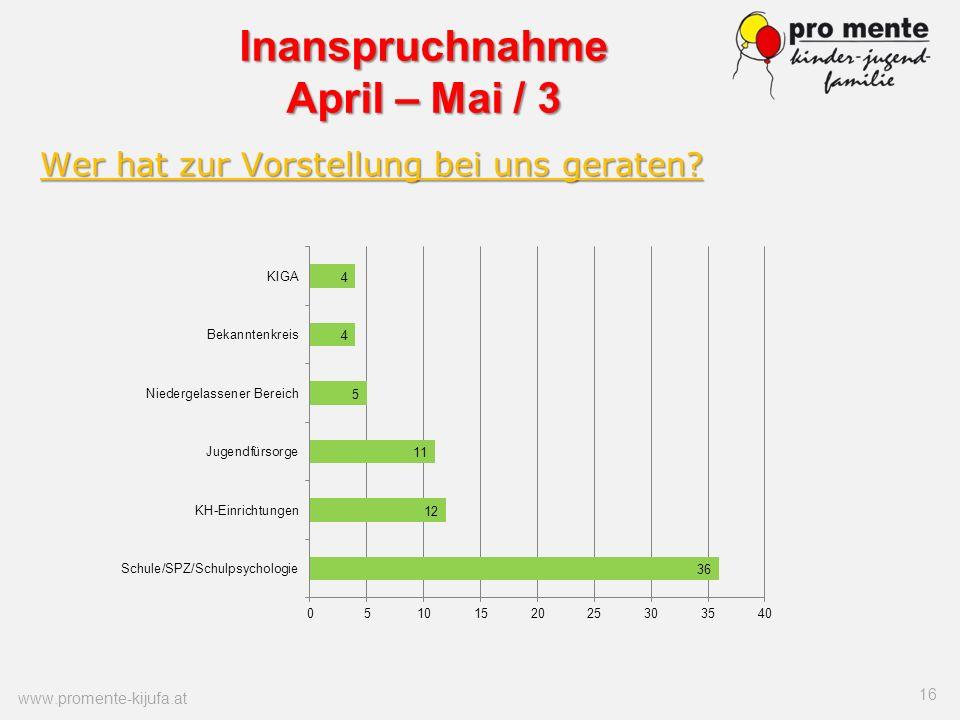 Wer hat zur Vorstellung bei uns geraten? Inanspruchnahme April – Mai / 3 16 www.promente-kijufa.at
