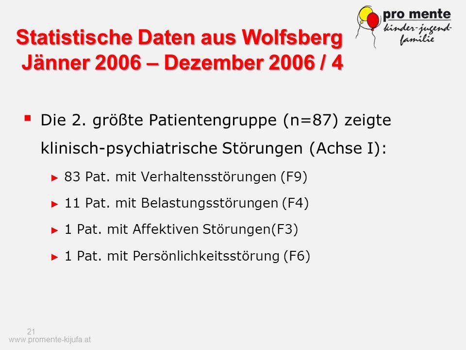 21 Die 2. größte Patientengruppe (n=87) zeigte klinisch-psychiatrische Störungen (Achse I): 83 Pat. mit Verhaltensstörungen (F9) 11 Pat. mit Belastung