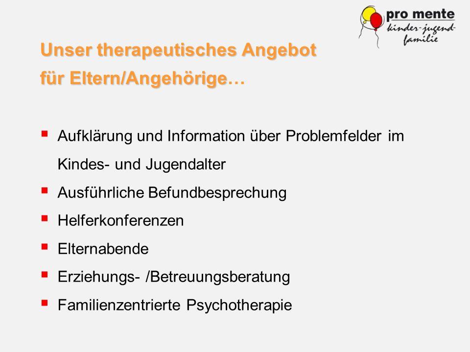 Aufklärung und Information über Problemfelder im Kindes- und Jugendalter Ausführliche Befundbesprechung Helferkonferenzen Elternabende Erziehungs- /Be
