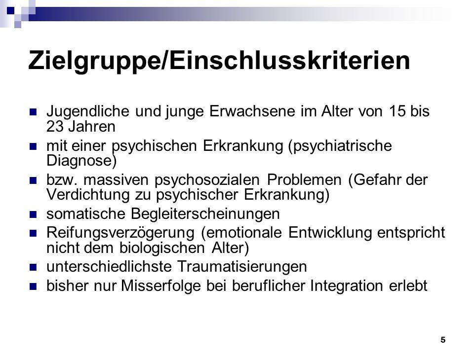 5 Zielgruppe/Einschlusskriterien Jugendliche und junge Erwachsene im Alter von 15 bis 23 Jahren mit einer psychischen Erkrankung (psychiatrische Diagnose) bzw.