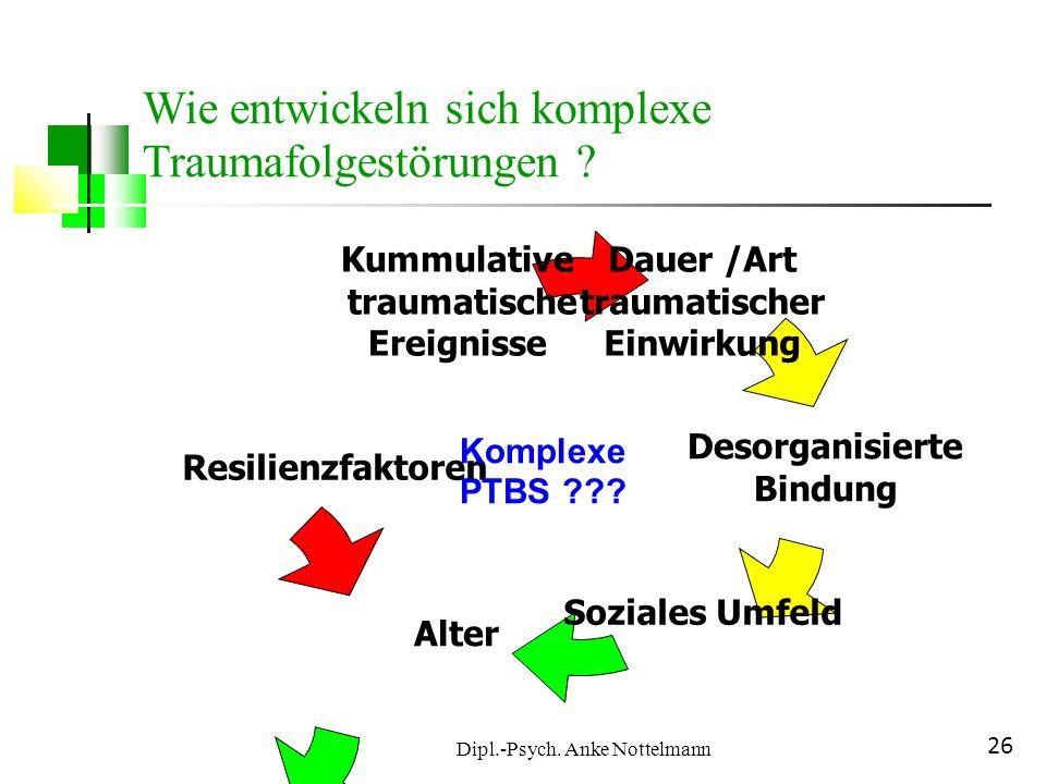Dipl.-Psych. Anke Nottelmann 26 Desorganisierte Bindung Alter Resilienzfaktoren Kummulative traumatische Ereignisse Soziales Umfeld Dauer /Art traumat