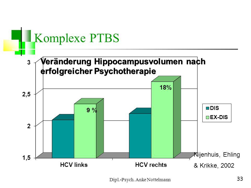 Dipl.-Psych. Anke Nottelmann 33 9 % 18% Veränderung Hippocampusvolumen nach erfolgreicher Psychotherapie Nijenhuis, Ehling & Krikke, 2002 Komplexe PTB