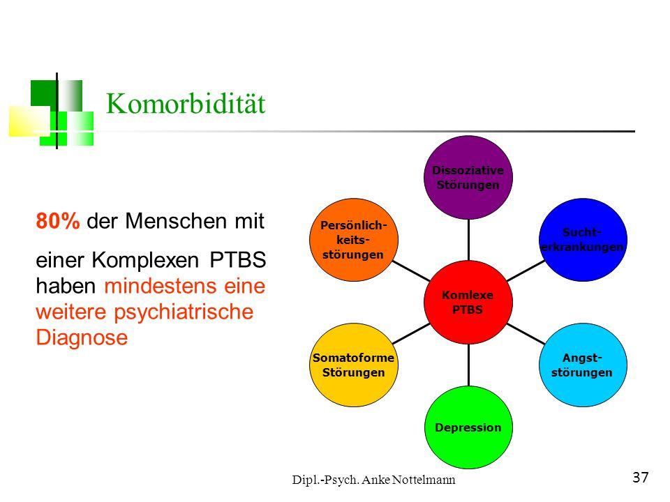 Dipl.-Psych. Anke Nottelmann 37 Persönlich- keits- störungen Somatoforme Störungen Depression Angst- störungen Sucht- erkrankungen Dissoziative Störun