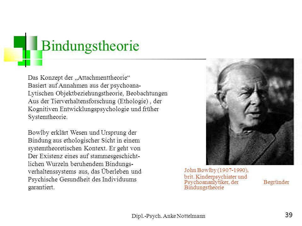 Dipl.-Psych. Anke Nottelmann 39 Bindungstheorie Das Konzept der Attachmenttheorie Basiert auf Annahmen aus der psychoana- Lytischen Objektbeziehungsth