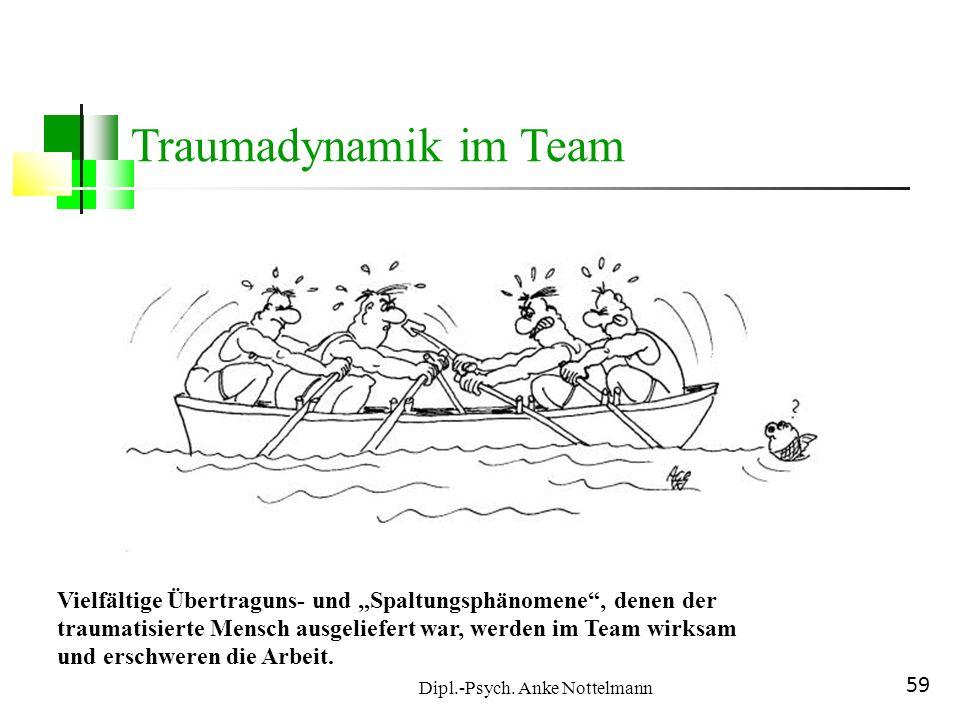 Dipl.-Psych. Anke Nottelmann 59 Traumadynamik im Team Vielfältige Übertraguns- und Spaltungsphänomene, denen der traumatisierte Mensch ausgeliefert wa