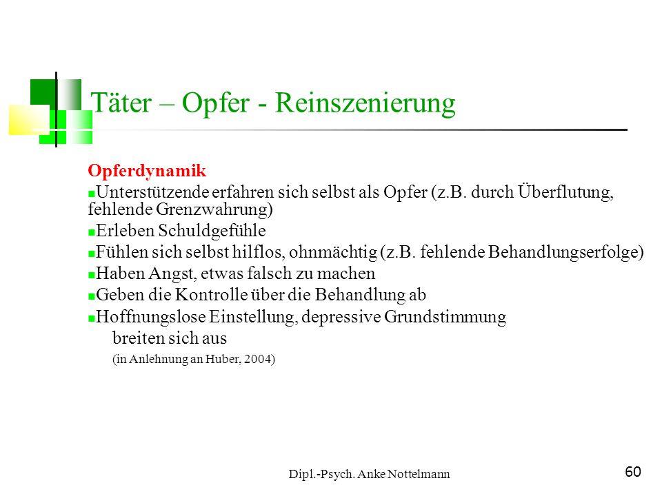 Dipl.-Psych. Anke Nottelmann 60 Täter – Opfer - Reinszenierung Opferdynamik Unterstützende erfahren sich selbst als Opfer (z.B. durch Überflutung, feh