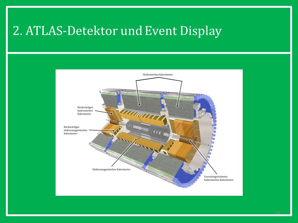 2. ATLAS-Detektor und Event Display 18