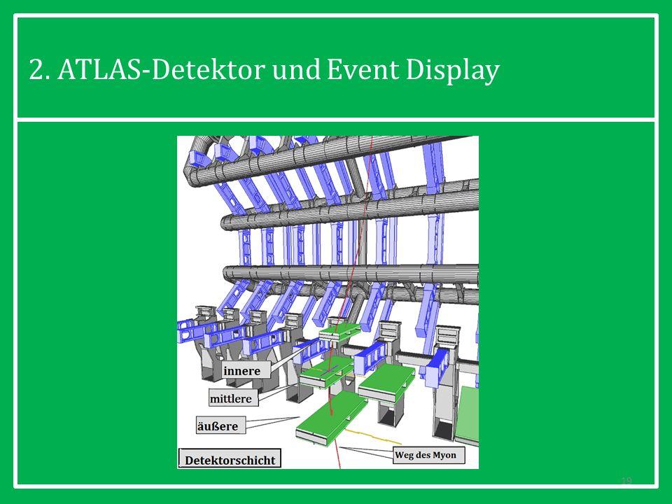 2. ATLAS-Detektor und Event Display 19