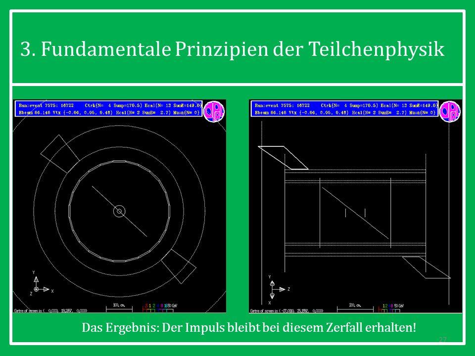 3. Fundamentale Prinzipien der Teilchenphysik 27 Das Ergebnis: Der Impuls bleibt bei diesem Zerfall erhalten!