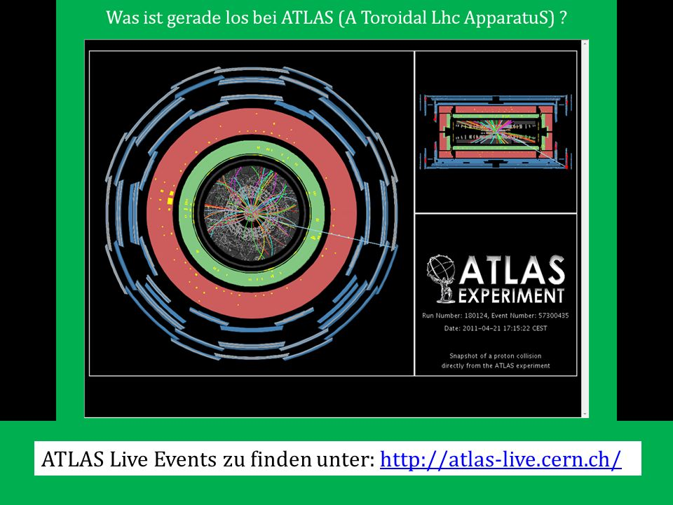 Ziele Vorbereitung auf eine Analyse echter Daten des ATLAS- Experimentes Zusammenfassung der theoretischen Experimental- Vorlesung en und Verbindung mit tatsächlicher Arbeit der Experimente Innere Struktur des Protons bestätigen Teilchen identifizieren können LHC-Ereignisse klassifizieren können