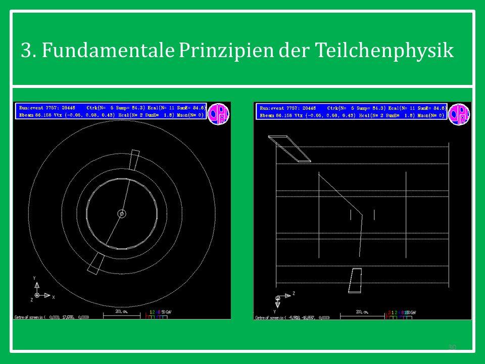 3. Fundamentale Prinzipien der Teilchenphysik 30