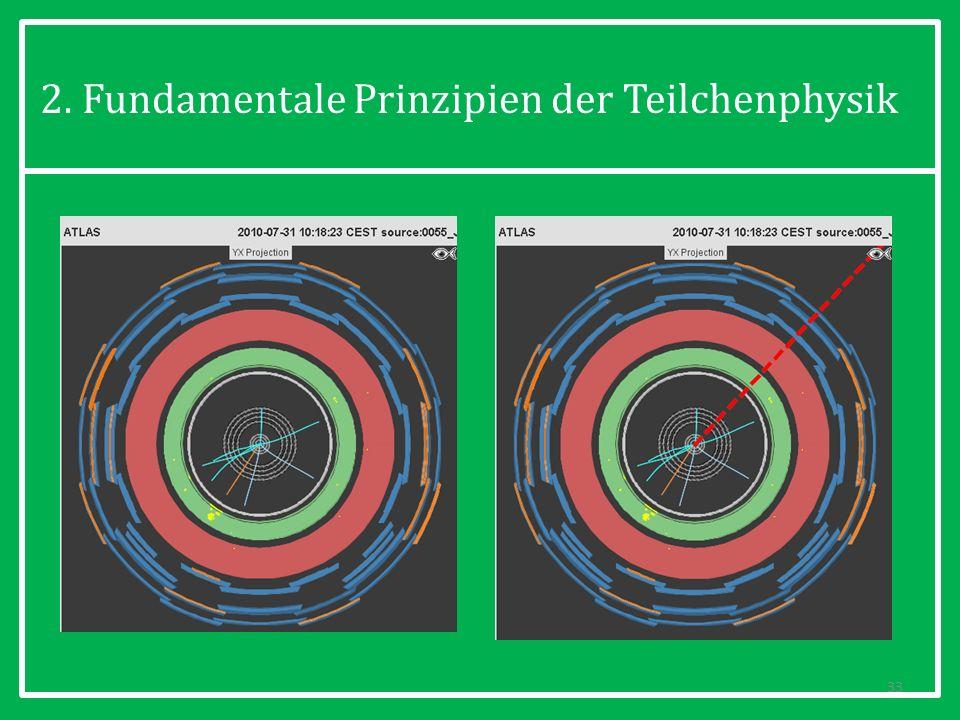 2. Fundamentale Prinzipien der Teilchenphysik 33