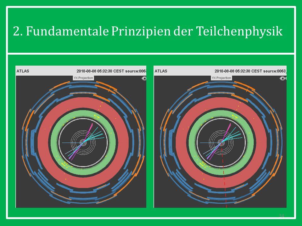 2. Fundamentale Prinzipien der Teilchenphysik 34