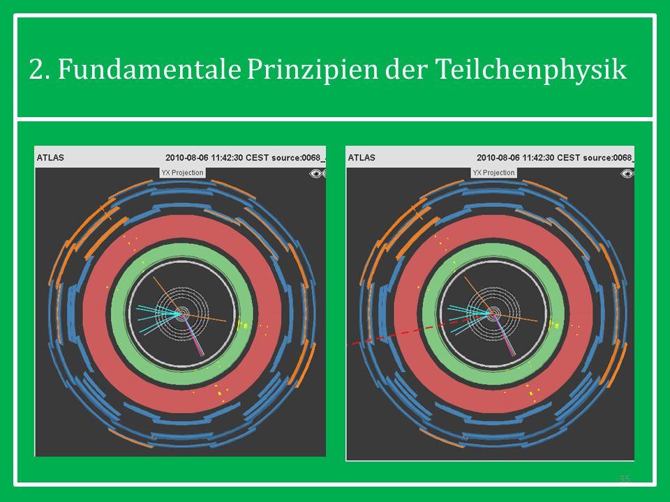 2. Fundamentale Prinzipien der Teilchenphysik 35