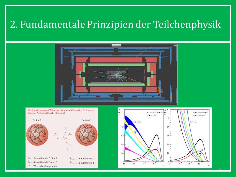 2. Fundamentale Prinzipien der Teilchenphysik 36