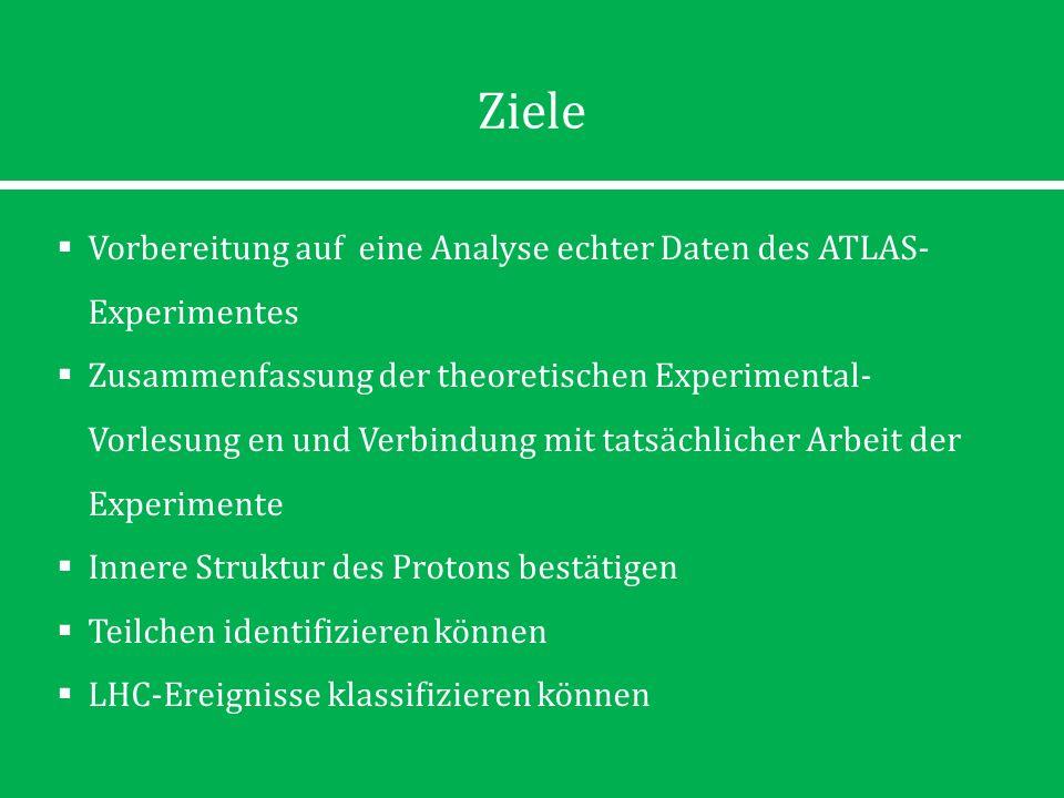 Ziele Vorbereitung auf eine Analyse echter Daten des ATLAS- Experimentes Zusammenfassung der theoretischen Experimental- Vorlesung en und Verbindung m