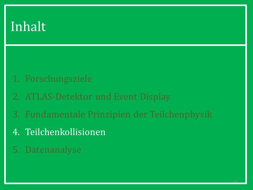 1.Forschungsziele 2.ATLAS-Detektor und Event Display 3.Fundamentale Prinzipien der Teilchenphysik 4.Teilchenkollisionen 5.Datenanalyse Inhalt 40