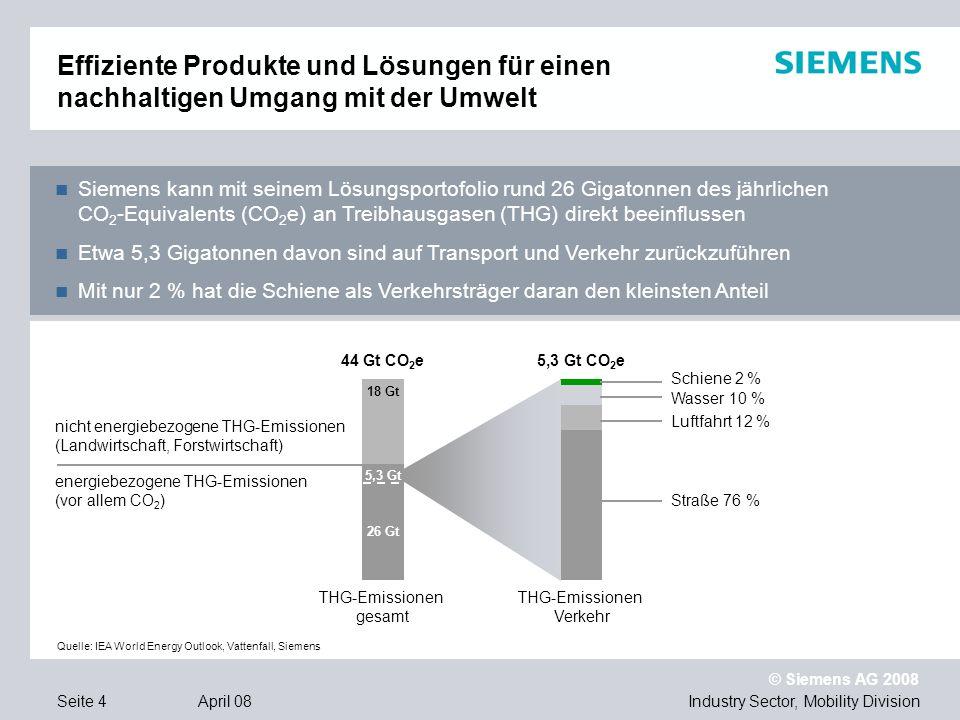 © Siemens AG 2008 Industry Sector, Mobility DivisionSeite 4 April 08 Siemens kann mit seinem Lösungsportofolio rund 26 Gigatonnen des jährlichen CO 2 -Equivalents (CO 2 e) an Treibhausgasen (THG) direkt beeinflussen Etwa 5,3 Gigatonnen davon sind auf Transport und Verkehr zurückzuführen Mit nur 2 % hat die Schiene als Verkehrsträger daran den kleinsten Anteil Effiziente Produkte und Lösungen für einen nachhaltigen Umgang mit der Umwelt nicht energiebezogene THG-Emissionen (Landwirtschaft, Forstwirtschaft) energiebezogene THG-Emissionen (vor allem CO 2 ) Quelle: IEA World Energy Outlook, Vattenfall, Siemens THG-Emissionen gesamt THG-Emissionen Verkehr Schiene 2 % Wasser 10 % Luftfahrt 12 % Straße 76 % 44 Gt CO 2 e5,3 Gt CO 2 e 18 Gt 5,3 Gt 26 Gt