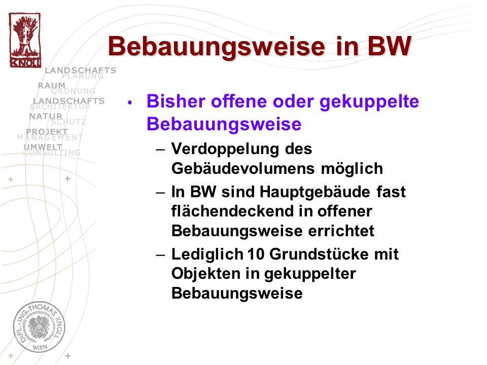 Bebauungsweise in BW Bisher offene oder gekuppelte Bebauungsweise –Verdoppelung des Gebäudevolumens möglich –In BW sind Hauptgebäude fast flächendecke
