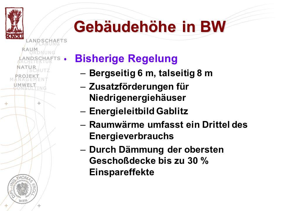 Gebäudehöhe in BW Bisherige Regelung –Bergseitig 6 m, talseitig 8 m –Zusatzförderungen für Niedrigenergiehäuser –Energieleitbild Gablitz –Raumwärme um