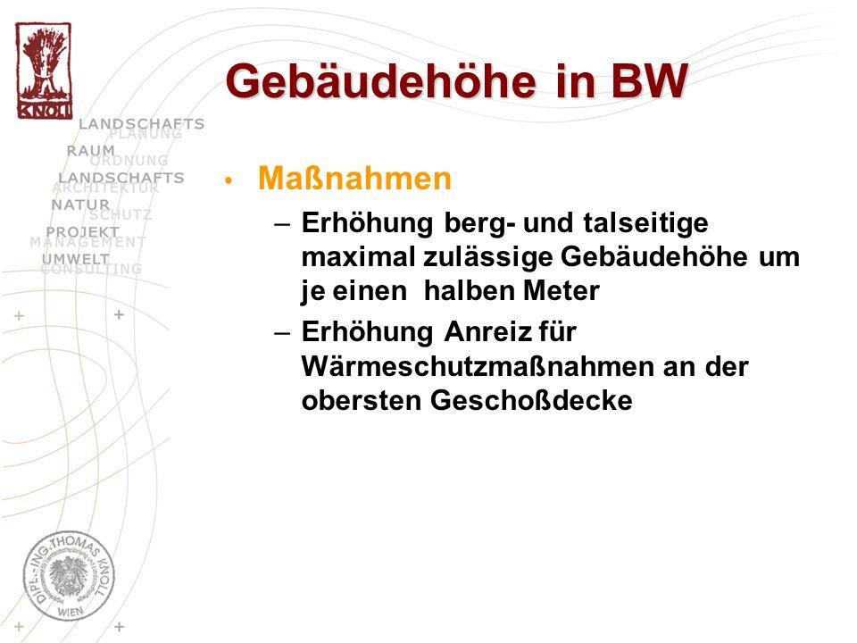 Gebäudehöhe in BW Maßnahmen –Erhöhung berg- und talseitige maximal zulässige Gebäudehöhe um je einen halben Meter –Erhöhung Anreiz für Wärmeschutzmaßn