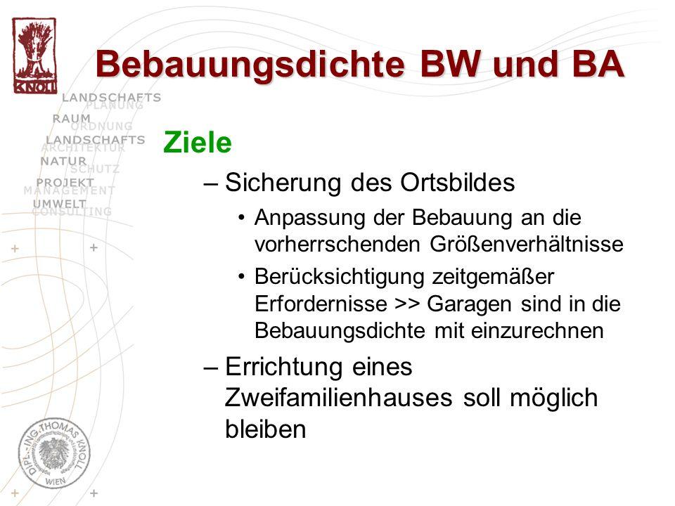 Bebauungsdichte BW und BA Ziele –Sicherung des Ortsbildes Anpassung der Bebauung an die vorherrschenden Größenverhältnisse Berücksichtigung zeitgemäße