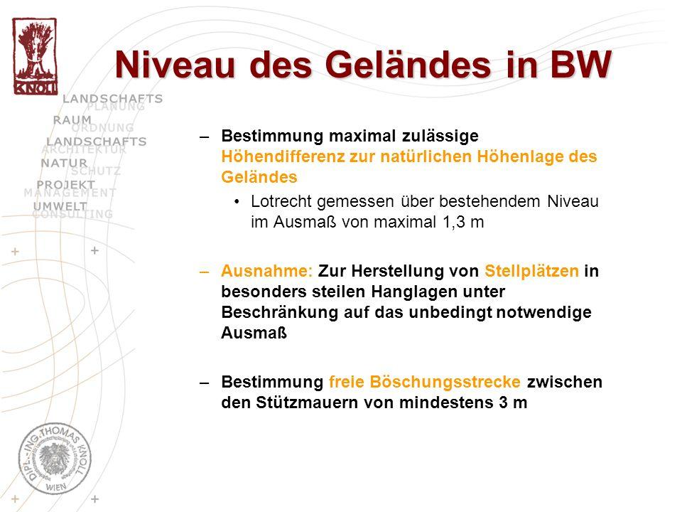 Niveau des Geländes in BW –Bestimmung maximal zulässige Höhendifferenz zur natürlichen Höhenlage des Geländes Lotrecht gemessen über bestehendem Nivea