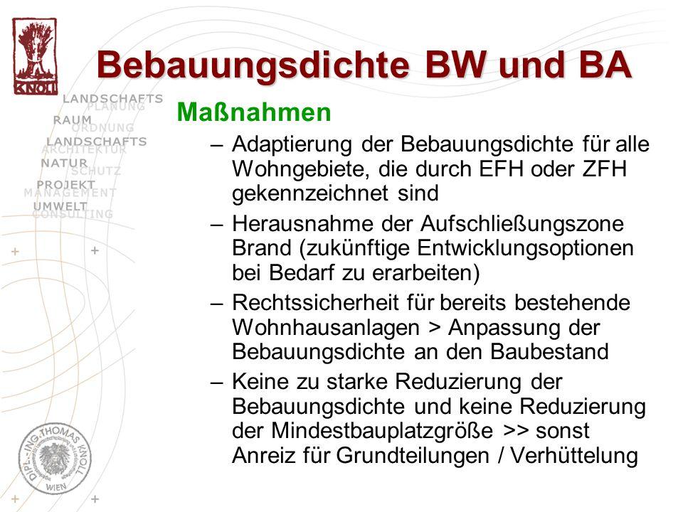 Bebauungsdichte BW und BA Maßnahmen –Adaptierung der Bebauungsdichte für alle Wohngebiete, die durch EFH oder ZFH gekennzeichnet sind –Herausnahme der