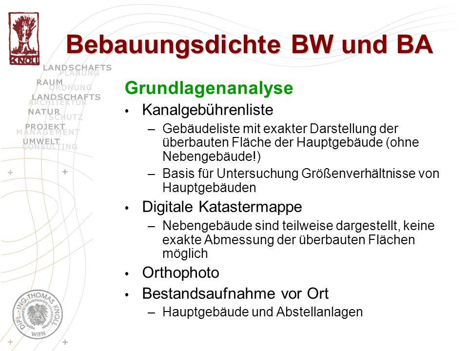Bebauungsdichte BW und BA Grundlagenanalyse Kanalgebührenliste –Gebäudeliste mit exakter Darstellung der überbauten Fläche der Hauptgebäude (ohne Nebe