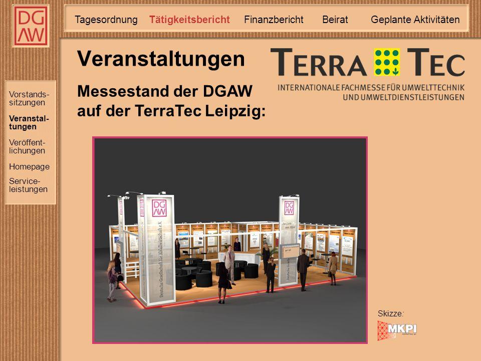 Vorstands- sitzungen Veranstal- tungen Homepage Service- leistungen Veröffent- lichungen Messestand der DGAW auf der TerraTec Leipzig: Veranstaltungen TätigkeitsberichtTagesordnung Finanzbericht Geplante Aktivitäten Beirat Skizze: